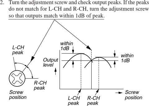 2. Turn the adjustment screw and check output peaks. If the peaks do not match