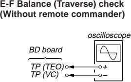 E-F Balance (Traverse) check (Without remote commander) oscilloscope BD board TP (TEO) + TP (VC)