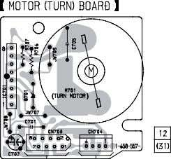 • See page 20 for Circuit Boards Location. (Page 51) MAIN BOARD CN104 (Page 51) MAIN