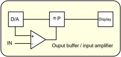 D/A m P Display + IN - Ouput buffer / input amplifier
