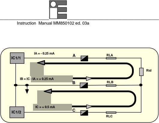 Instruction Manual MM850102 ed. 03a IA = - 0.25 mA A RLA IC1/1 Rtd IB