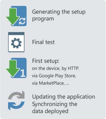 Generating the setup program Final test First setup: on the device, by HTTP via Google