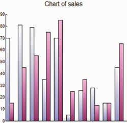 18 Display a column chart, a line chart, a pie chart Chart Display a progress Progress