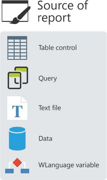 Source of report Table control Query Text file Data WLanguage variable