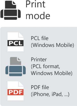 Print mode PCL file (Windows Mobile) Printer (PCL format, Windows Mobile) PDF file (iPhone, iPad,