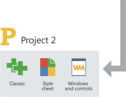 Project 2 Classes Style Windows sheet and controls