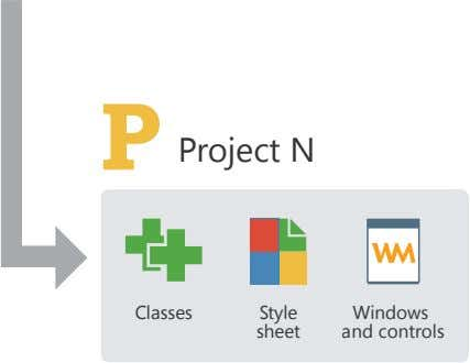 Project N Classes Style Windows sheet and controls
