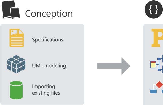 Conception Specifications UML modeling Importing existing files