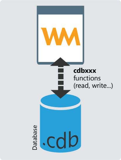 cdbxxx functions (read, write ) Database