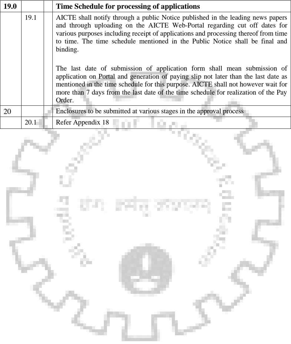 19.0 Time Schedule for processing of applications 19.1 AICTE shall notify through a public Notice