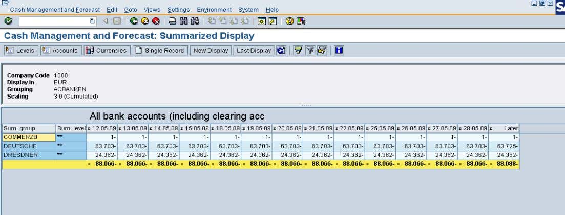 The old List report view in SAP CM