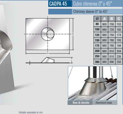 CADPA 45 Cubre chimenea 0°a 45° Chimney sleeve 0° to 45° A B C 80