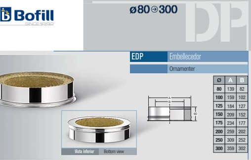 EDP Embellecedor Ornamenter A B 80 139 82 A 100 159 102 B 125 184