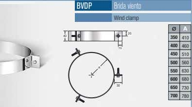 BVDP Brida viento Wind clamp A 20 40 350 410 400 460 15 450 510