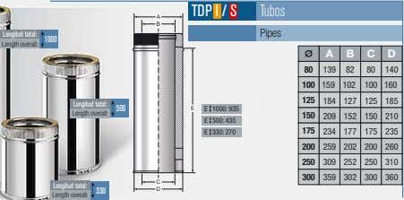 TDP I / S Tubos A B Longitud total: Pipes 1000 Length overall: A B