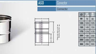 ASD Conector Connector A B S-200 DP B 80 79 80 125 124 125 150