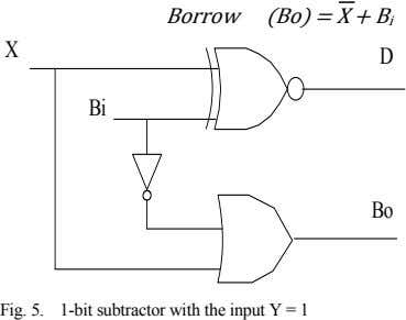 X D Bi Bo Fig. 5. 1-bit subtractor with the input Y = 1