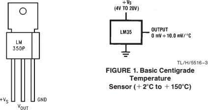 TL H 5516–3 FIGURE 1 Basic Centigrade Temperature Sensor ( a 2 C to a