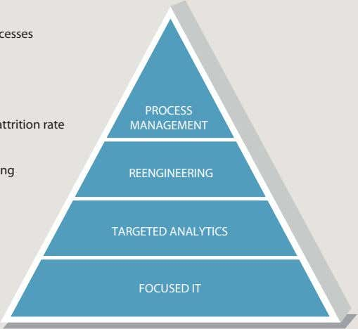 PROCESS MANAGEMENT REENGINEERING TARGETED ANALYTICS FOCUSED IT
