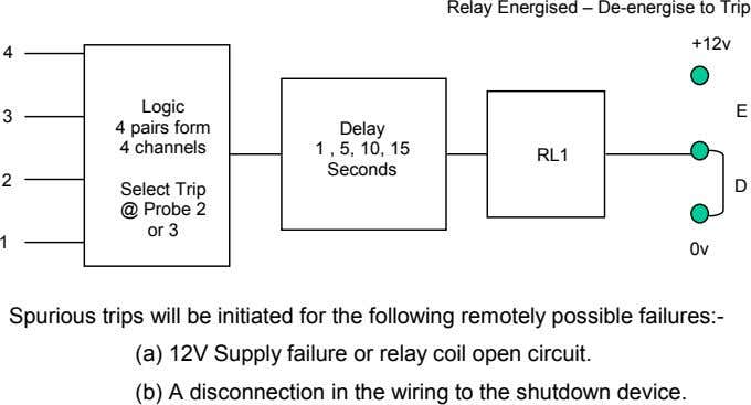 Relay Energised – De-energise to Trip +12v 4 Logic E 3 4 pairs form Delay