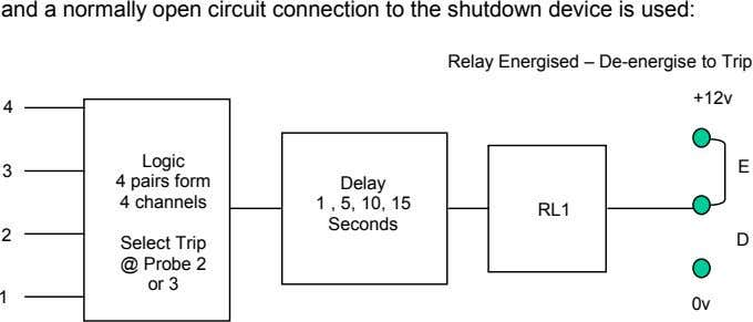 and a normally open circuit connection to the shutdown device is used: Relay Energised –