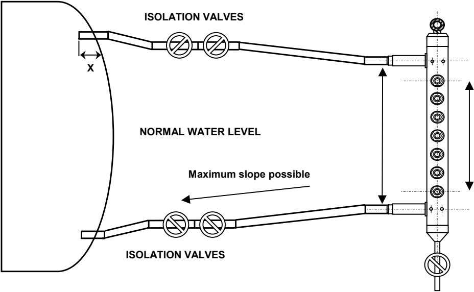 ISOLATION VALVES X NORMAL WATER LEVEL Maximum slope possible ISOLATION VALVES