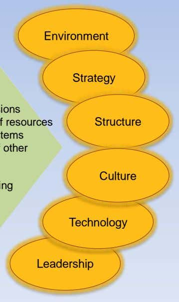 How Executives Affect Their Organization Environment Strategy • Direct decisions • Allocation of resources