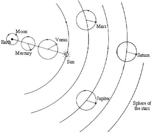 Ptolemy Ptolemy argued that the Earth was in the center of the universe, from the simple