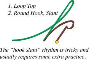"1. Loop Top 2. Round Hook, Slant The ""hook slant"" rhythm is tricky and usually"