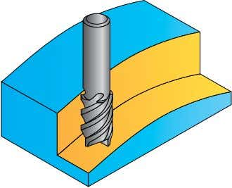 contour machining. In this operation, SolidCAM enables you to prevent the gouging between the tool and