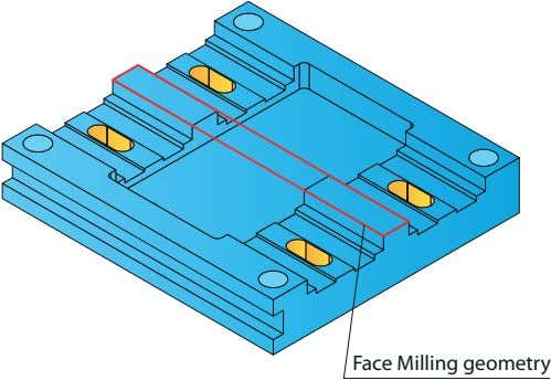 Face Milling geometry