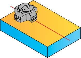 you to define the machining parameters. the One Pass The Tool path modifications section enables you