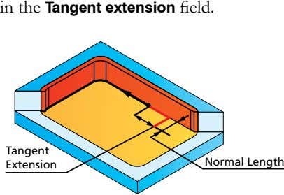 in the Tangent extension field. Tangent Normal Length Extension