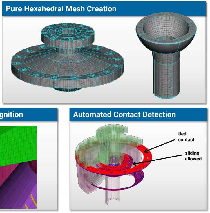 Pure Hexahedral Mesh Creation Automated Contact Detection tied contact sliding allowed