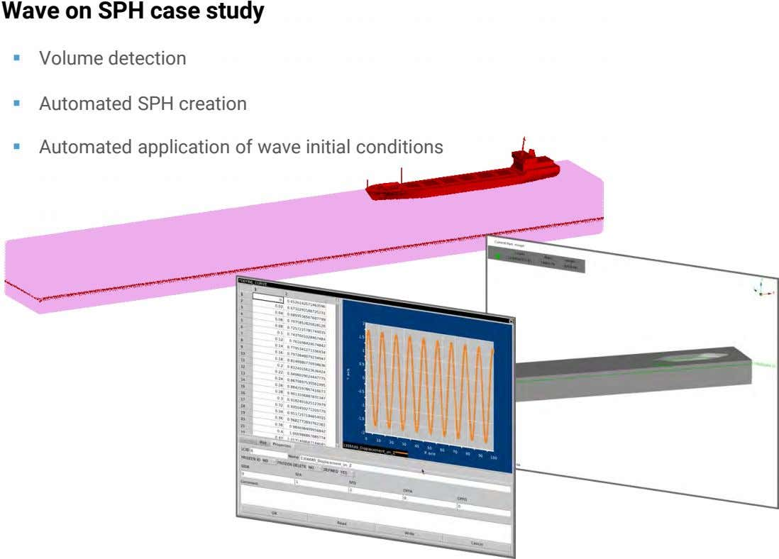 Wave on SPH case study  Volume detection  Automated SPH creation  Automated application
