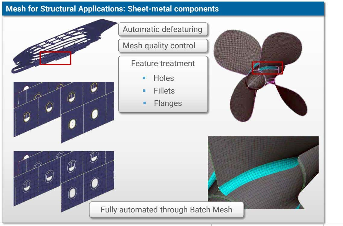 Mesh for Structural Applications: Sheet-metal components Automatic defeaturing Mesh quality control Feature treatment