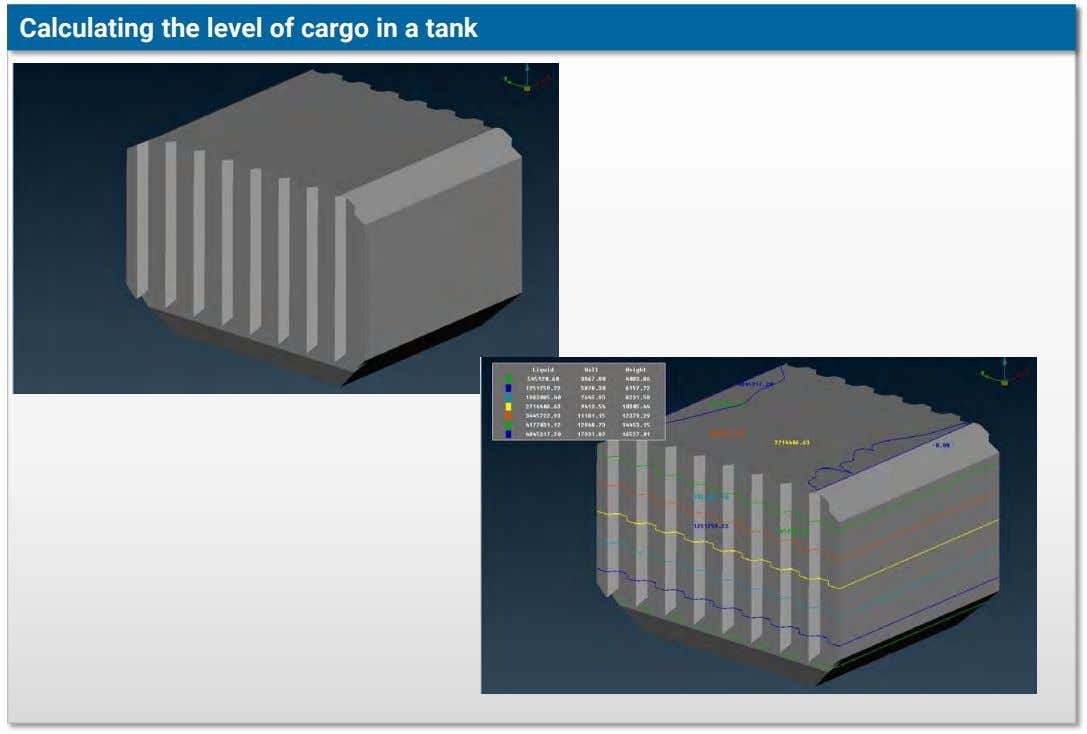 Calculating the level of cargo in a tank