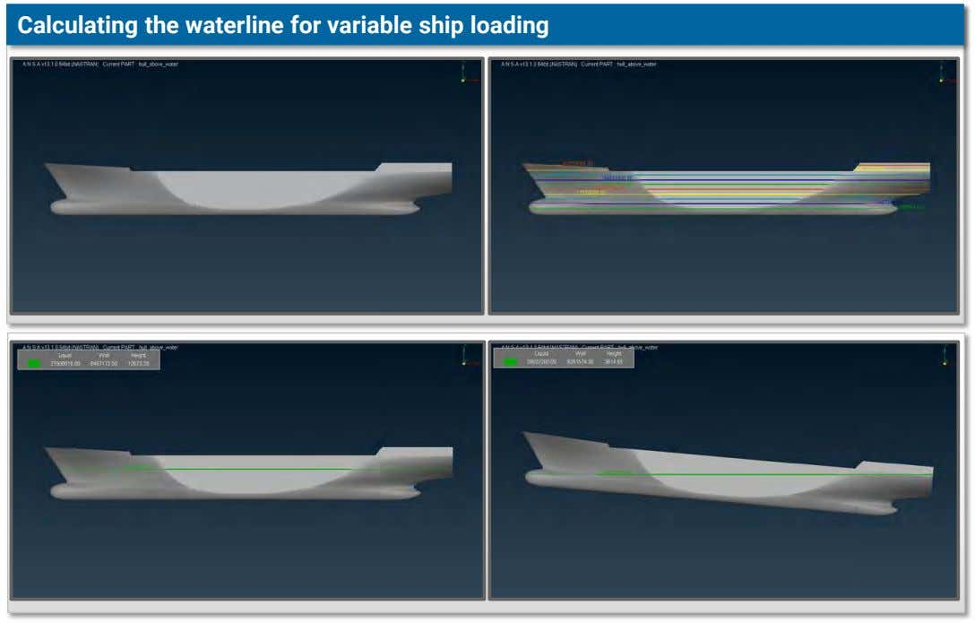 Calculating the waterline for variable ship loading
