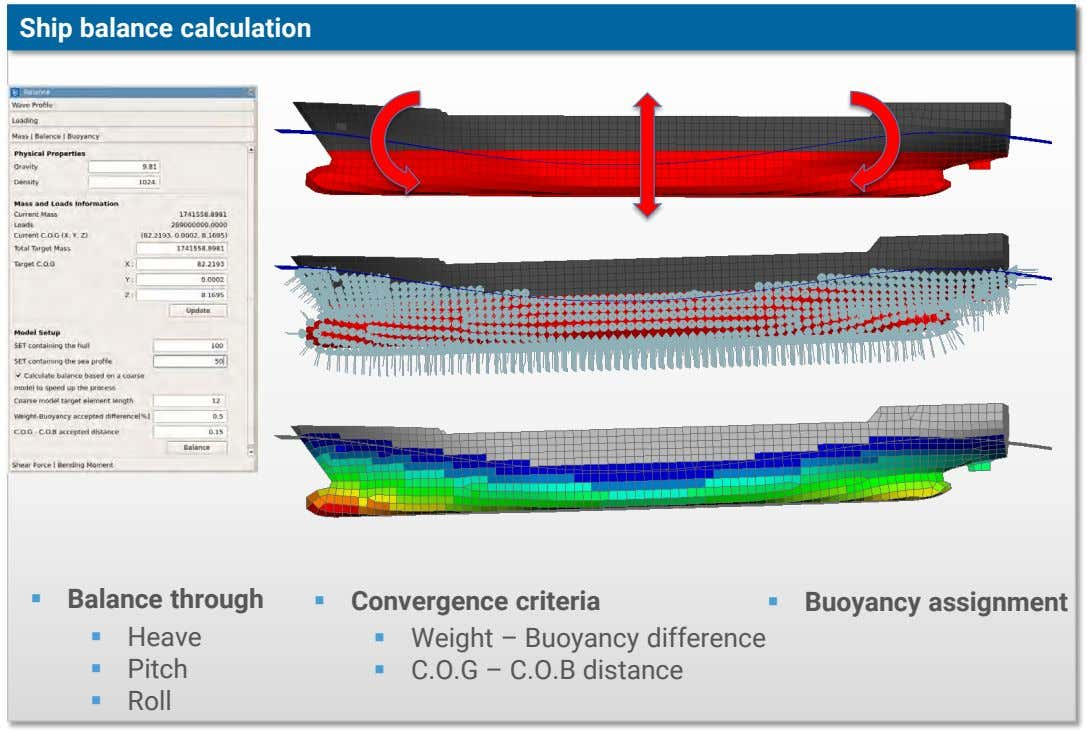 Ship balance calculation  Balance through  Convergence criteria  Buoyancy assignment  Heave 