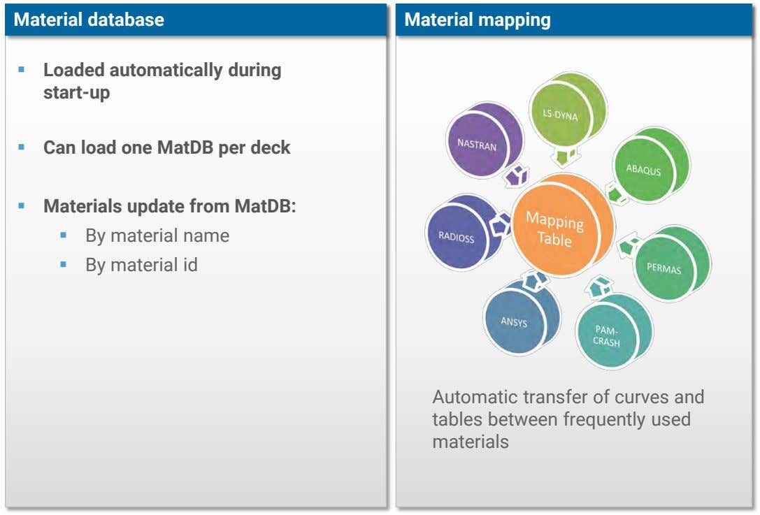 Material database Material mapping  Loaded automatically during start-up  Can load one MatDB per