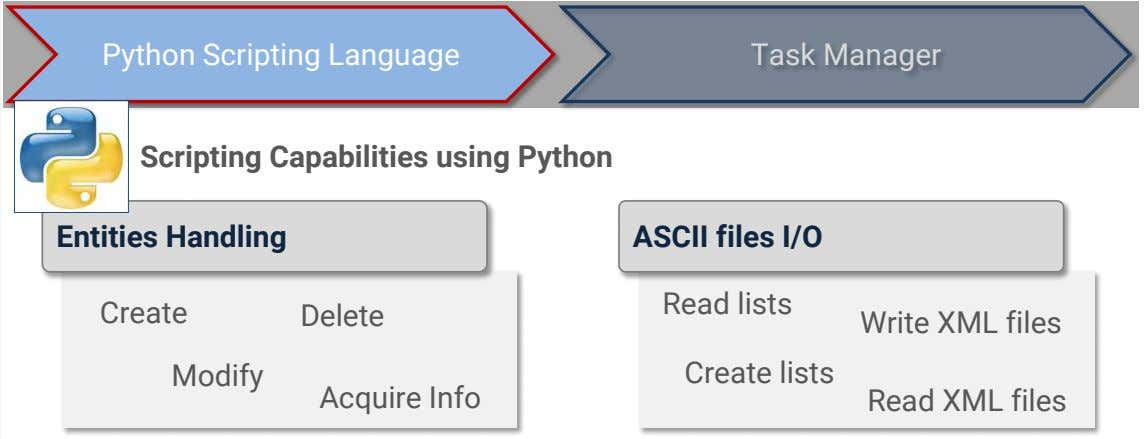 Python Scripting Language Task Manager Scripting Capabilities using Python Entities Handling ASCII files I/O Read
