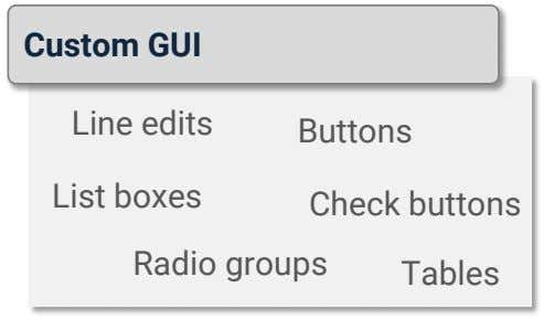 Custom GUI Line edits Buttons List boxes Check buttons Radio groups Tables