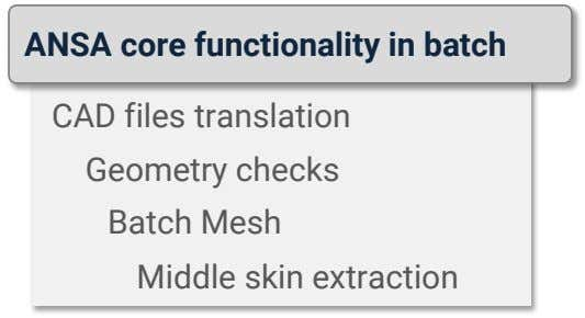 ANSA core functionality in batch CAD files translation Geometry checks Batch Mesh Middle skin extraction