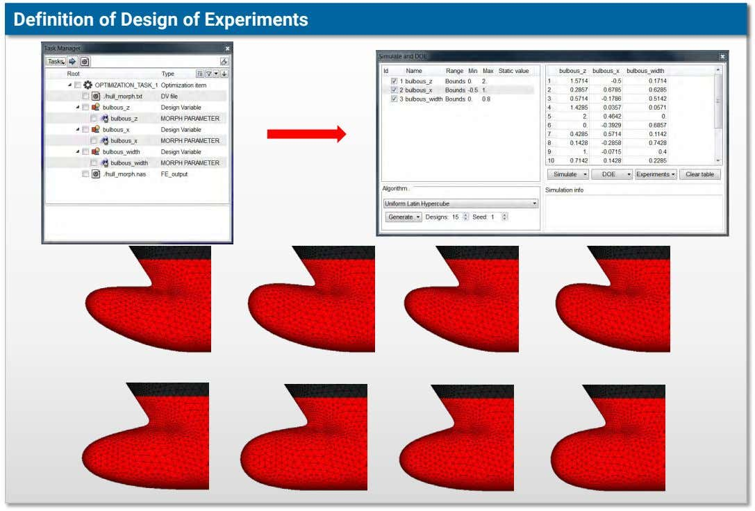 Definition of Design of Experiments
