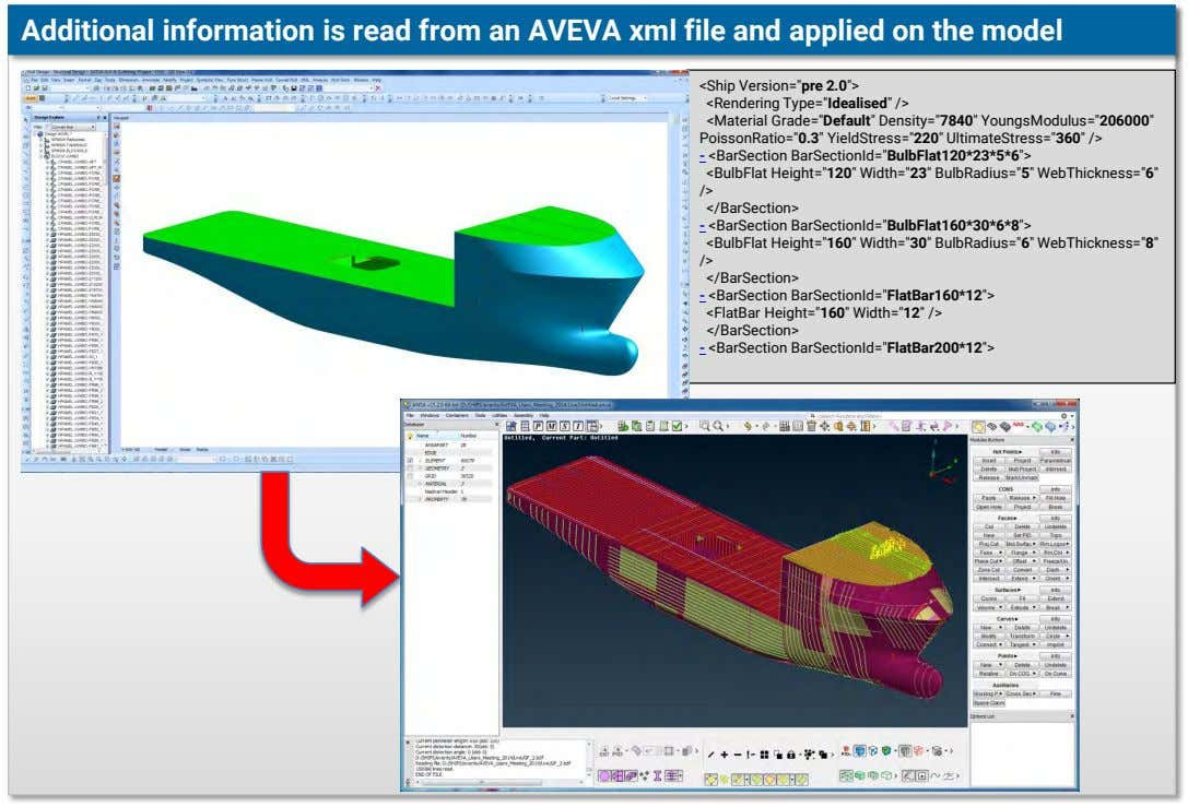 Additional information is read from an AVEVA xml file and applied on the model <Ship