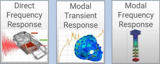 Direct Modal Modal Frequency Transient Frequency Response Response Response
