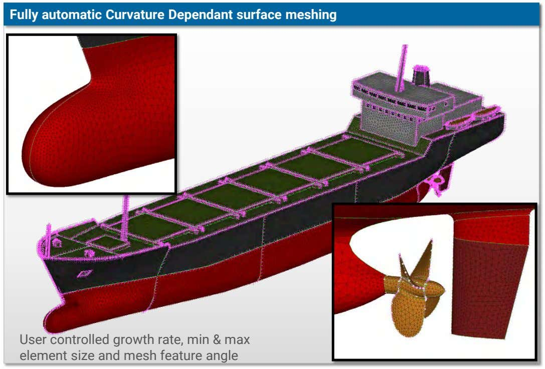 Fully automatic Curvature Dependant surface meshing User controlled growth rate, min & max element size
