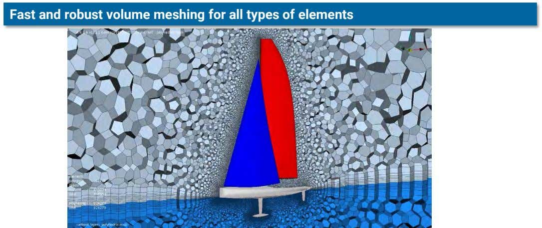 Fast and robust volume meshing for all types of elements
