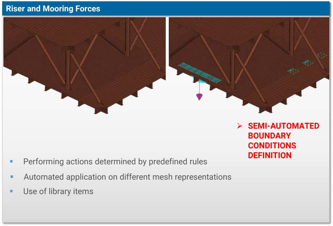 Riser and Mooring Forces  SEMI-AUTOMATED BOUNDARY CONDITIONS DEFINITION  Performing actions determined by