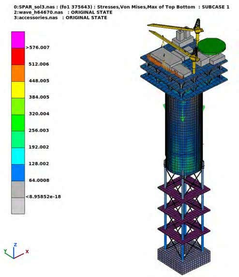 Results in META  Von Misses stresses  The most Critical area  Displacements www.beta-cae.com